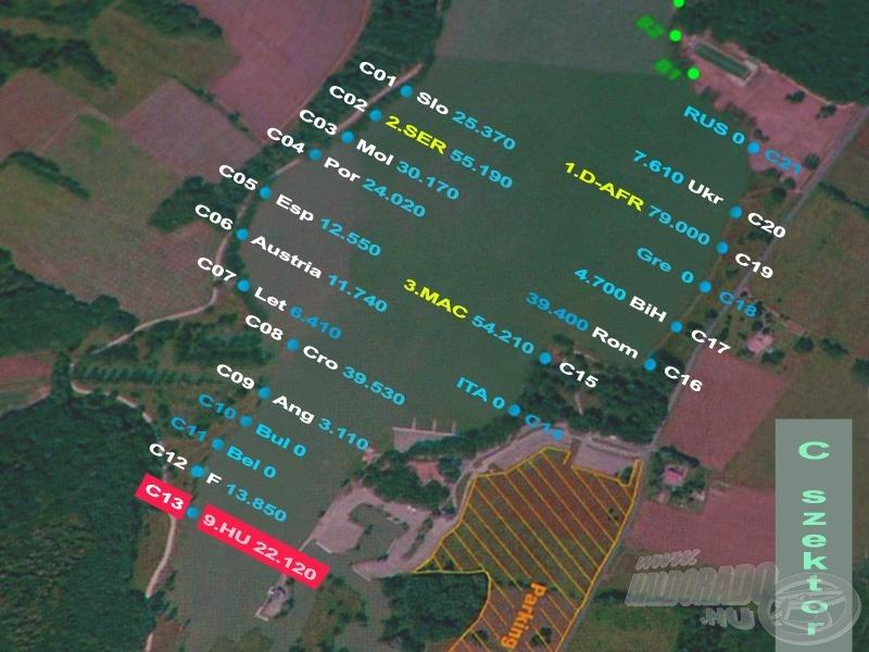 A legadakozóbb szektor  térképe