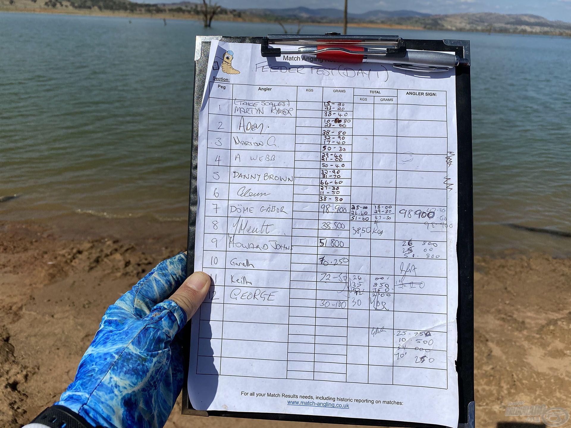Íme, a mérlegelőlap, az én majd 100 kilós fogásom után 72 kg volt a második legtöbb hal