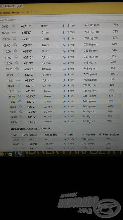 Időjárás-előrejelzés