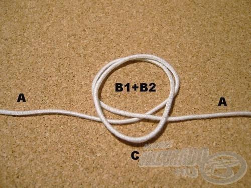 A (B2) hurkot fektessük rá a (B1)-re, megkaptuk a (B1+B2)-t. Az (A) szálon túlnyúló részt (C)-vel jelöltem