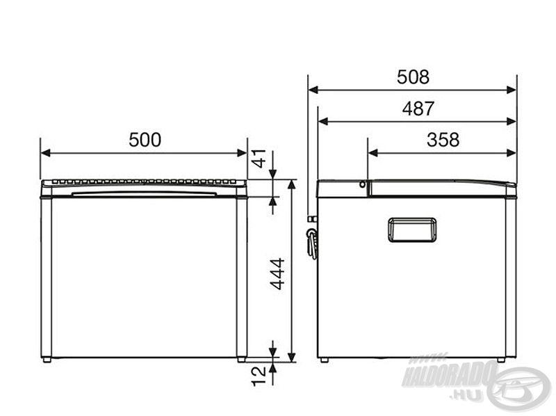 A hűtőbox pontos méretei