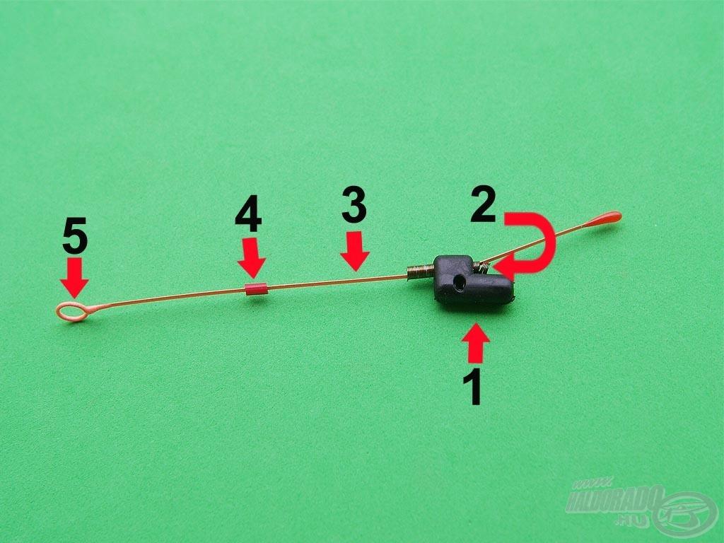 A kapásjelző részei: 5. véggyűrű 4. damil rögzítő 3. jelzőszál 2. damil vezető 1. gumituskó a rugóval