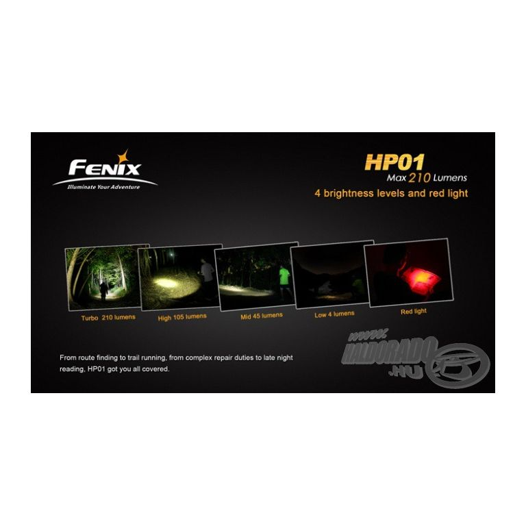 FENIX HP01 fejlámpa sárga