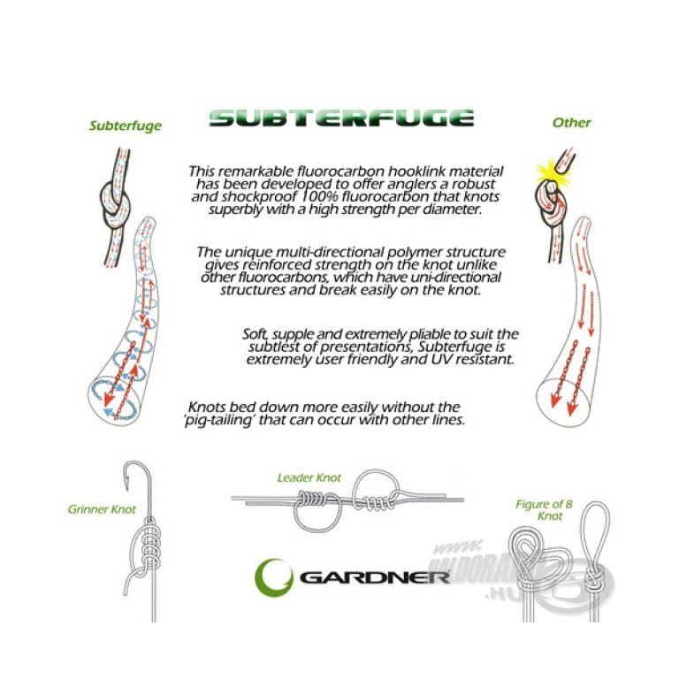 GARDNER Subterfuge Super Stiff Fluorokarbon 22 Lbs
