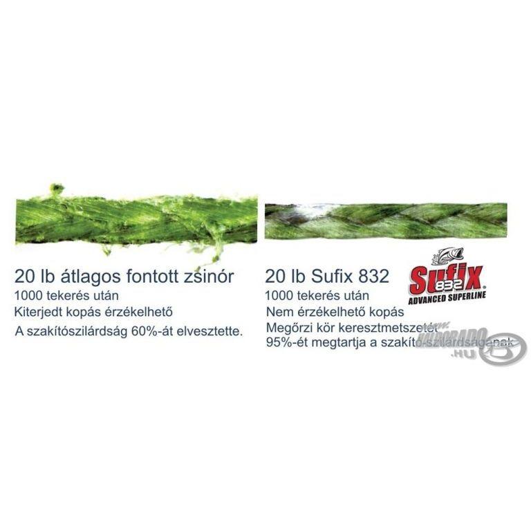 SUFIX 832 Braided zöld 120 m 0,15 mm